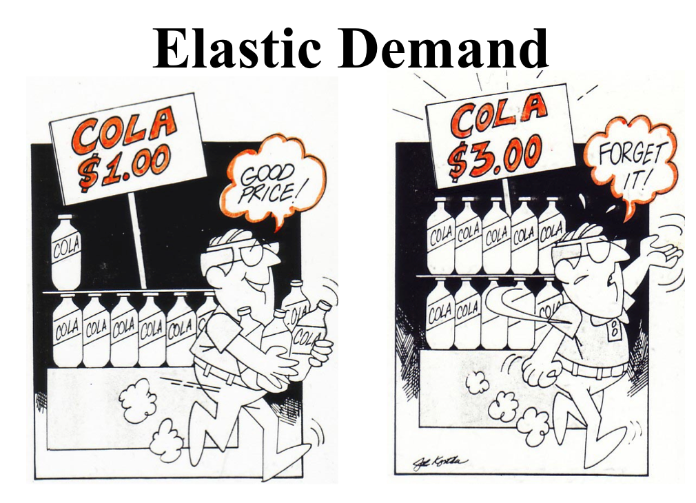 elastic-demand.png